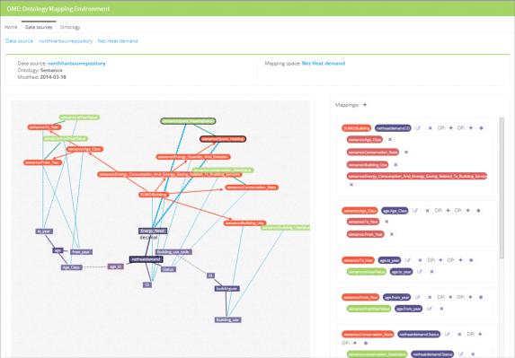 SEMANCO Page - Mapping tools